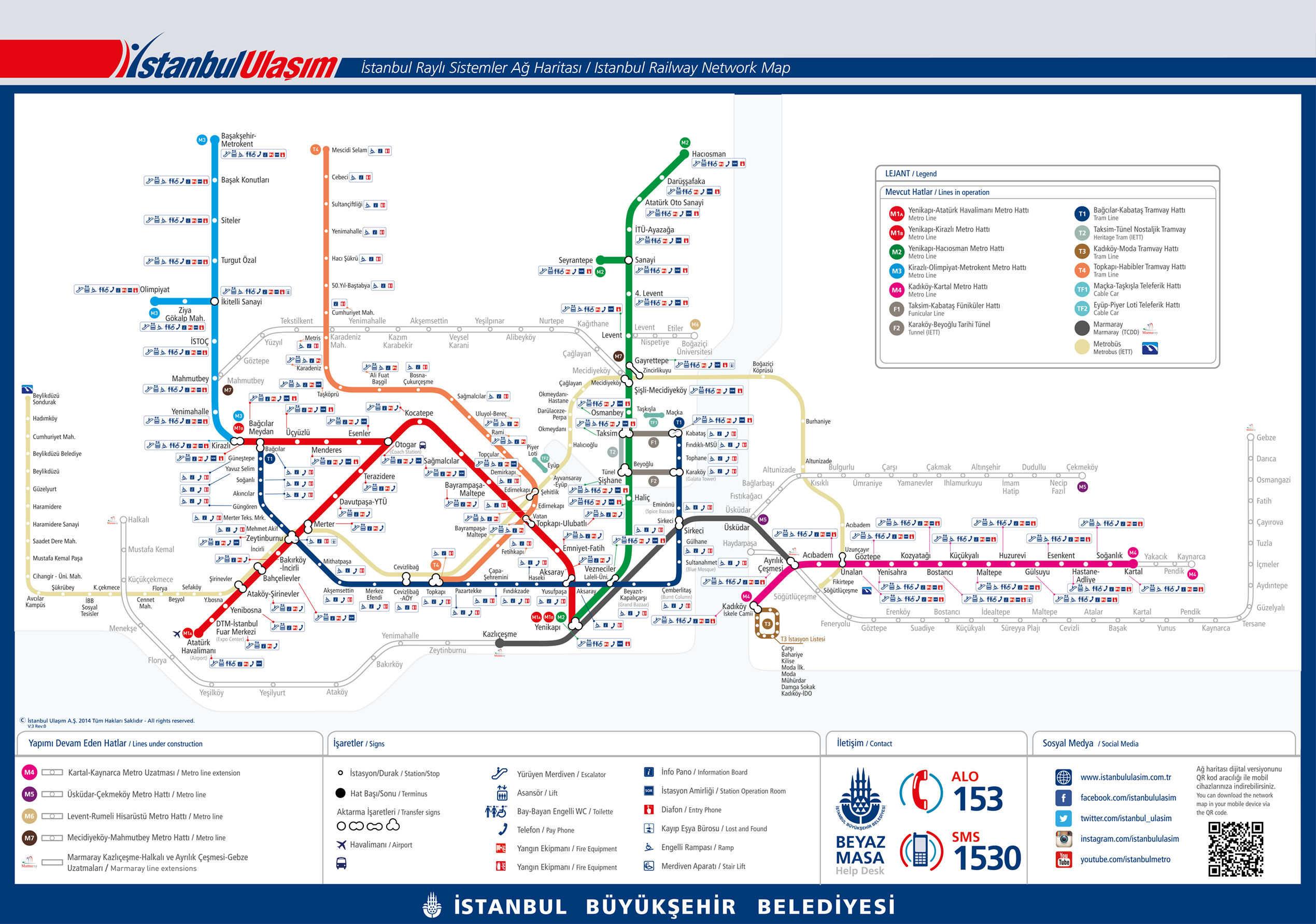 Как добраться до Стамбула на метро от Ататюрк