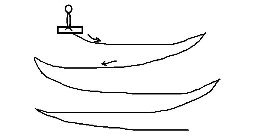 видео урок катания на сноуборде