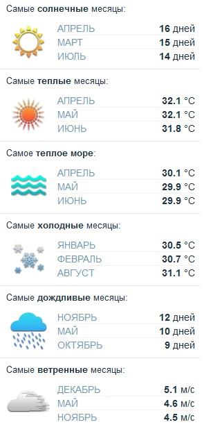 Стоимость билетов на Мальдивы из Москвы