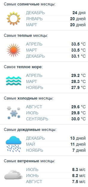 погода в ламу