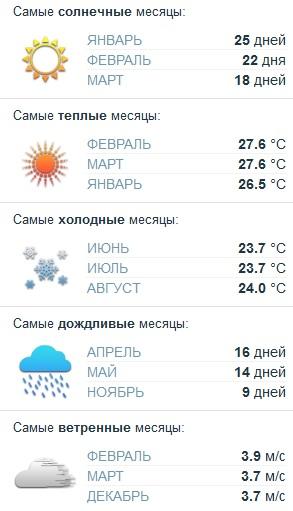 погода найроби