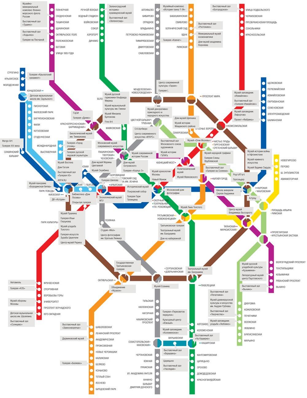 все лучшие достопримечательности Москвы