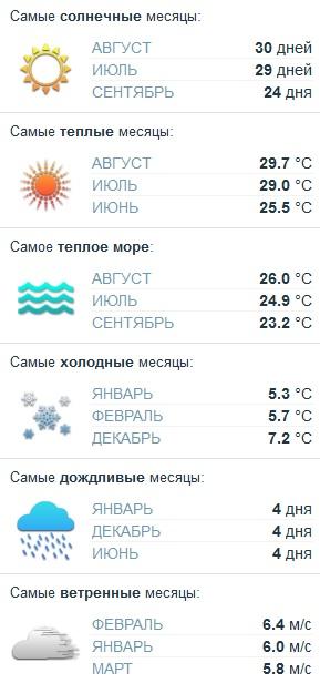 когда дешевле ехать в Крым