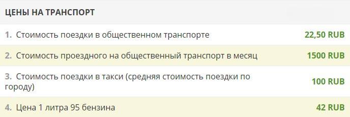 Цены на отдых все включено в Абхазии летом
