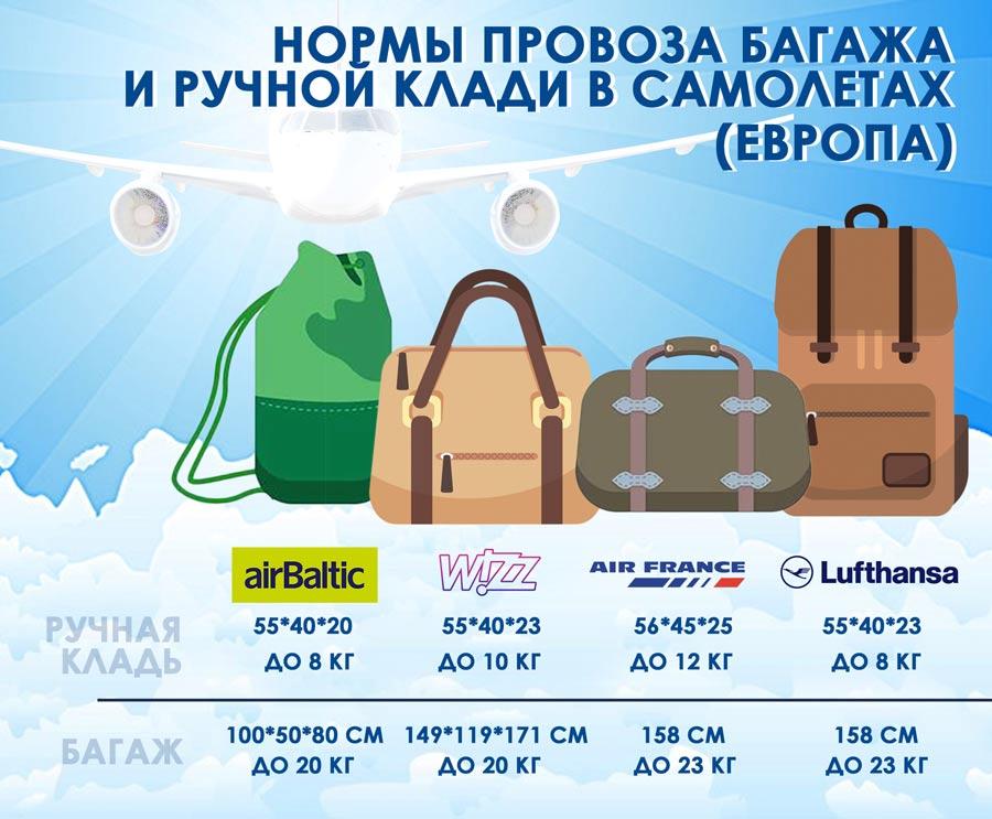 размеры багажа для провоза в Европе