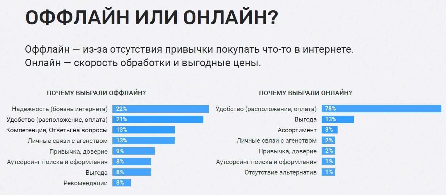 купить тур онлайн из Москвы от всех туроператоров
