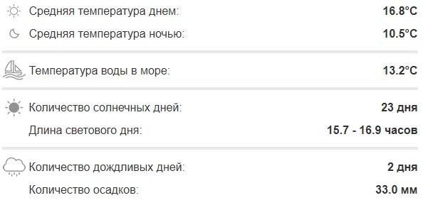 погода на Ольхоне летом