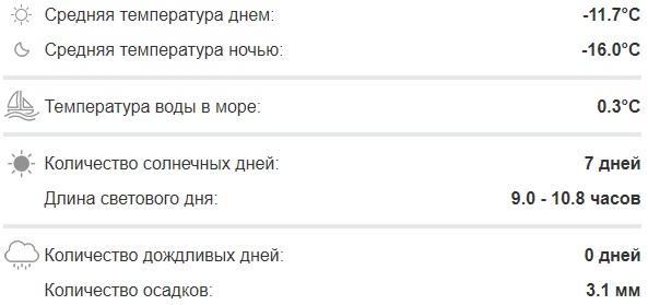 сезоны отдыха на Ольхоне