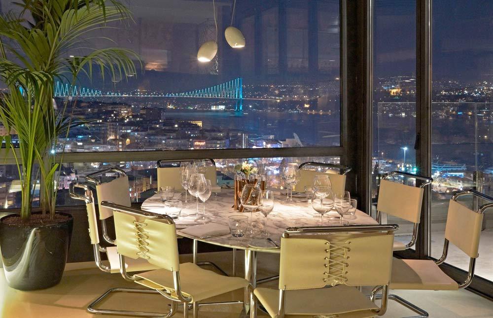 где поужинать в Стамбуле недорого