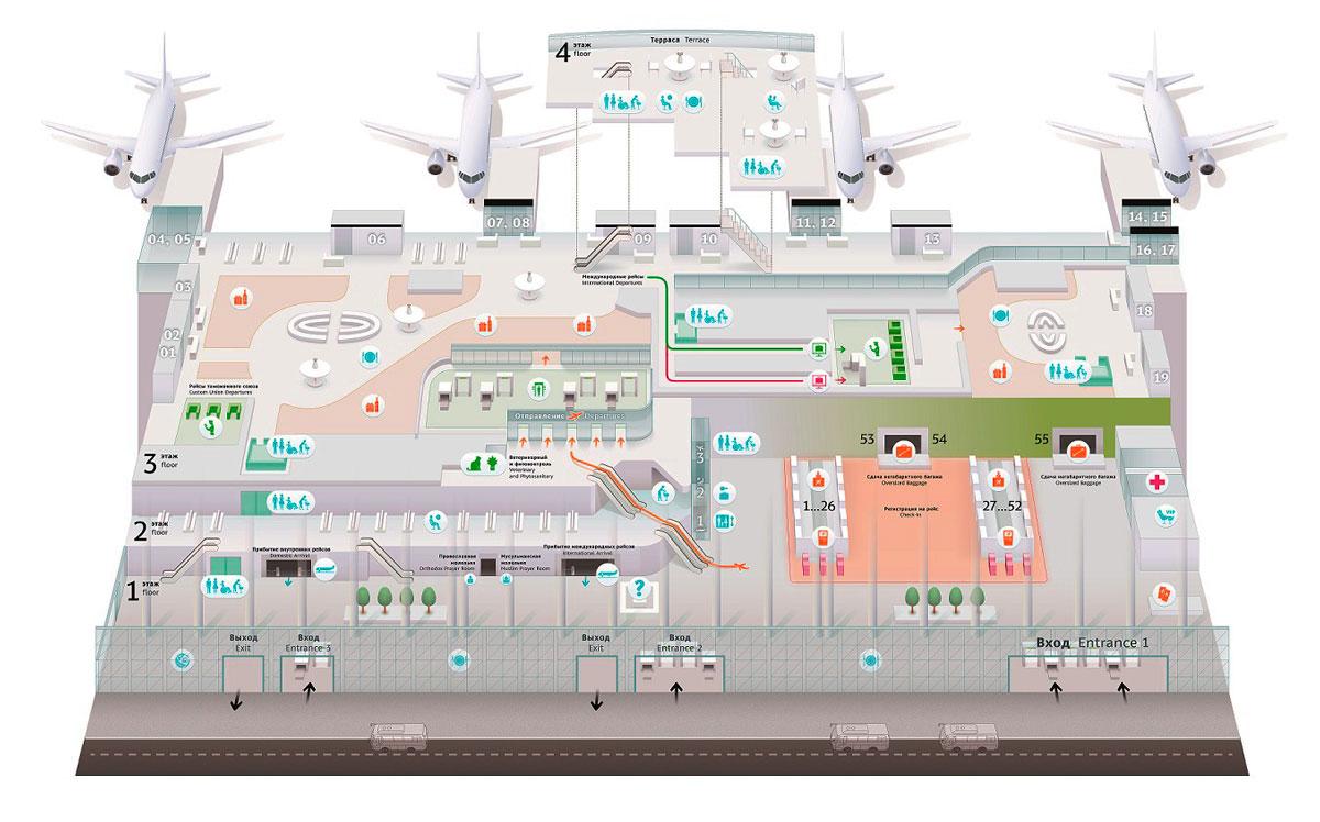 Схема аэровокзала Симферополь